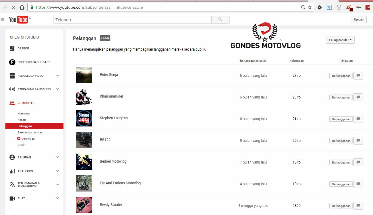 subscribe-channel-youtube-gondes-motovlog